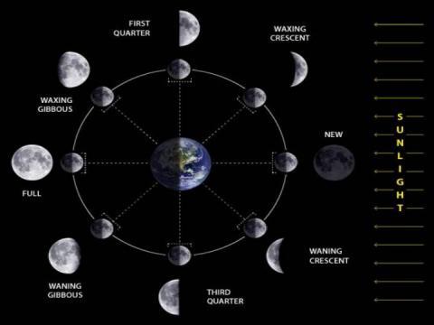 bulan-terbelah